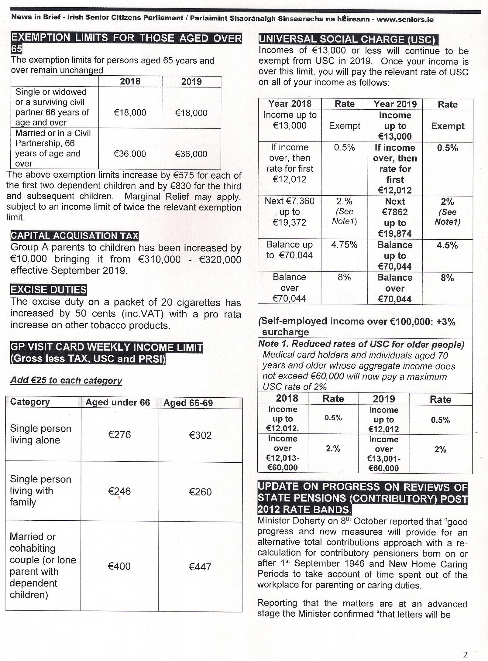 NIB Budget Oct 2018 20001
